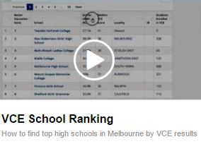 VCE school ranking youtube video