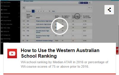 WACE school ranking youtube video